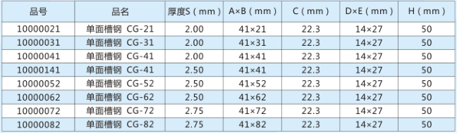 單面槽鋼(帶孔)產品尺寸表